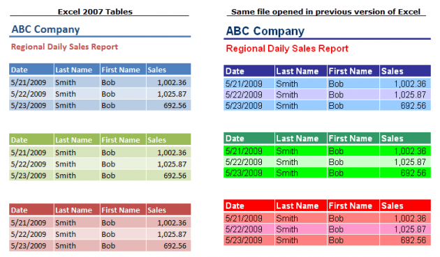 Excel 2007 Table Colors Converted Earlier Version